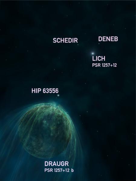 Pulsar Lich und sein Planet Draugr